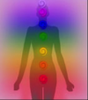 Atelier conférence à la découverte de nos corps subtils et chakras